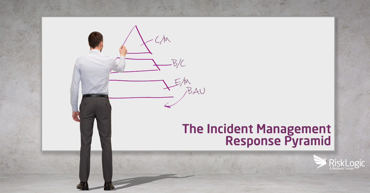 business continuity response incident management pyramid